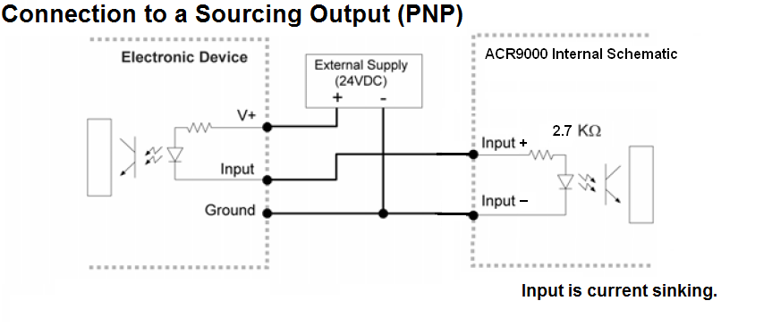 parker electromechanical automation faq site acr controllers see attached for 12 to 24vdc npn sensor wiring sinking output or pnp sensor wiring sourcing output